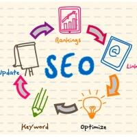 search engine optimization pmi