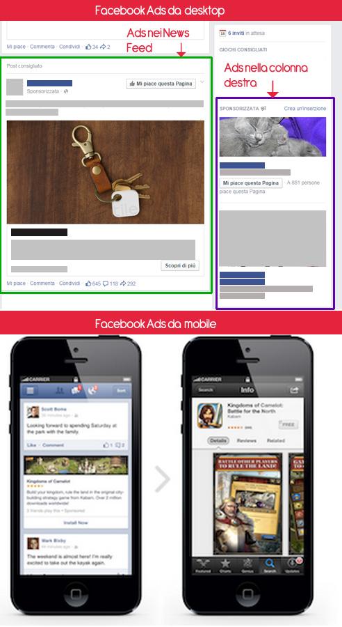 pubblicità facebook ads per le aziende