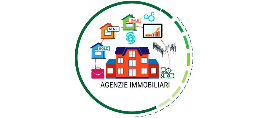 pubblicità per agenzie immobiliari