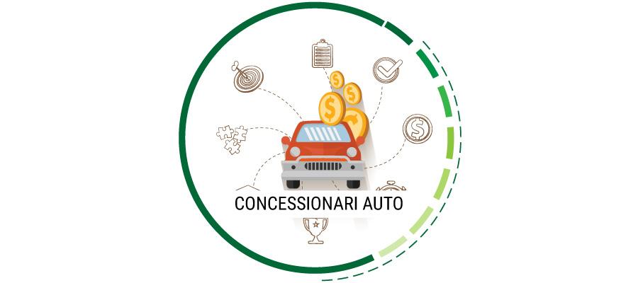 promuovere online la vendita di automobili