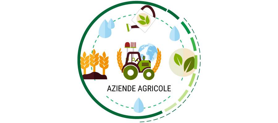 pubblicità per aziende agricole