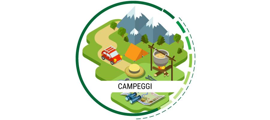 pubblicità su internet per campeggi