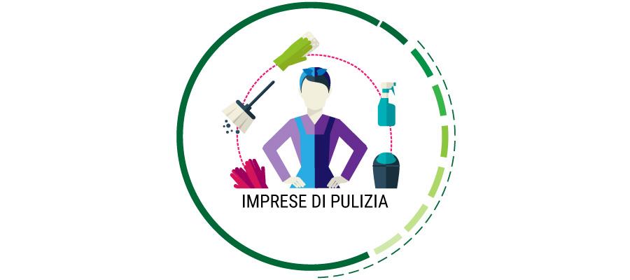 pubblicità su internet per imprese di pulizia