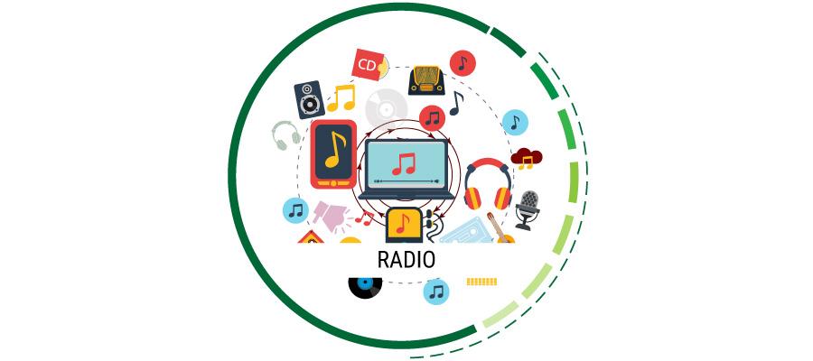 pubblicità online per le radio