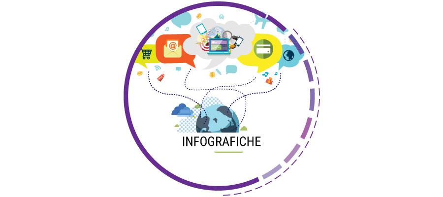 creazione infografiche