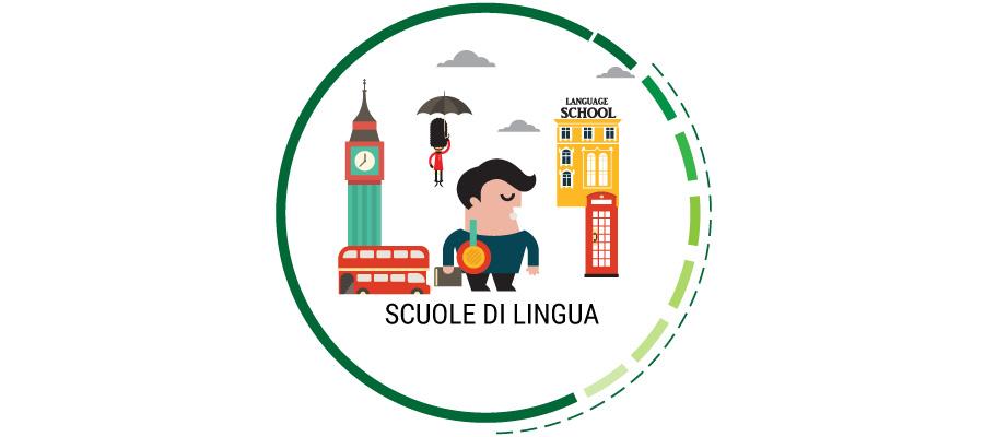 pubblicità online per scuole di lingua