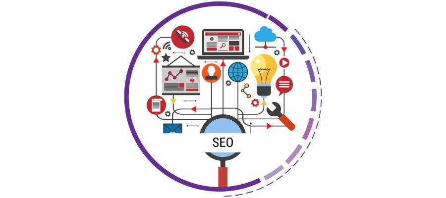 ottimizzazione siti web motore di ricerca