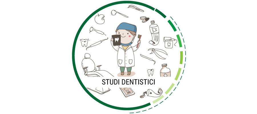 promuovere online lo studio dentistico