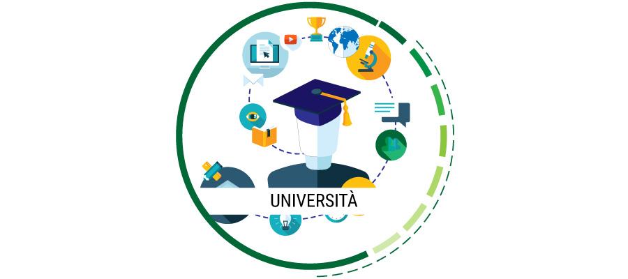 pubblicità online per le università